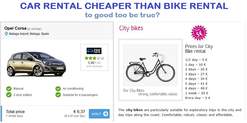 car hire cheaper than bike rental